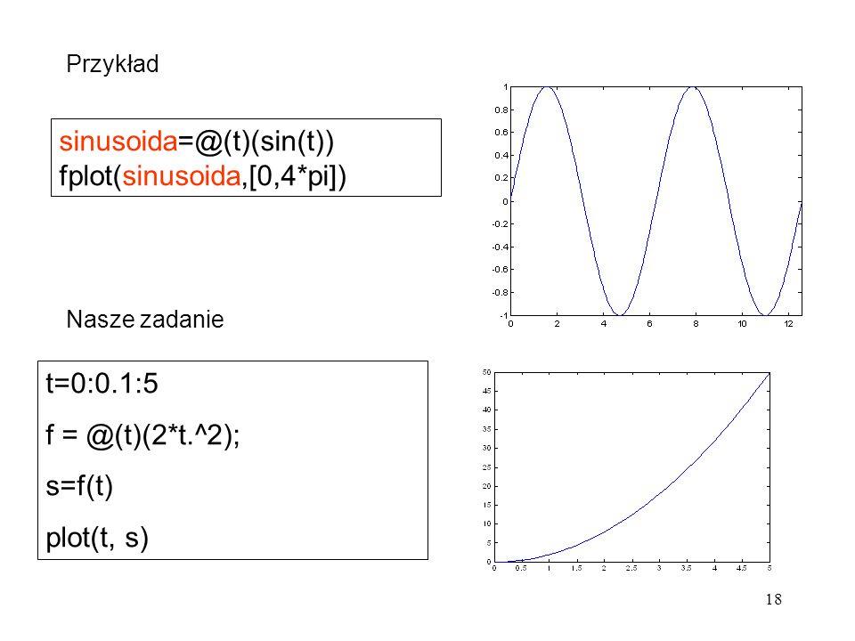 sinusoida=@(t)(sin(t)) fplot(sinusoida,[0,4*pi])